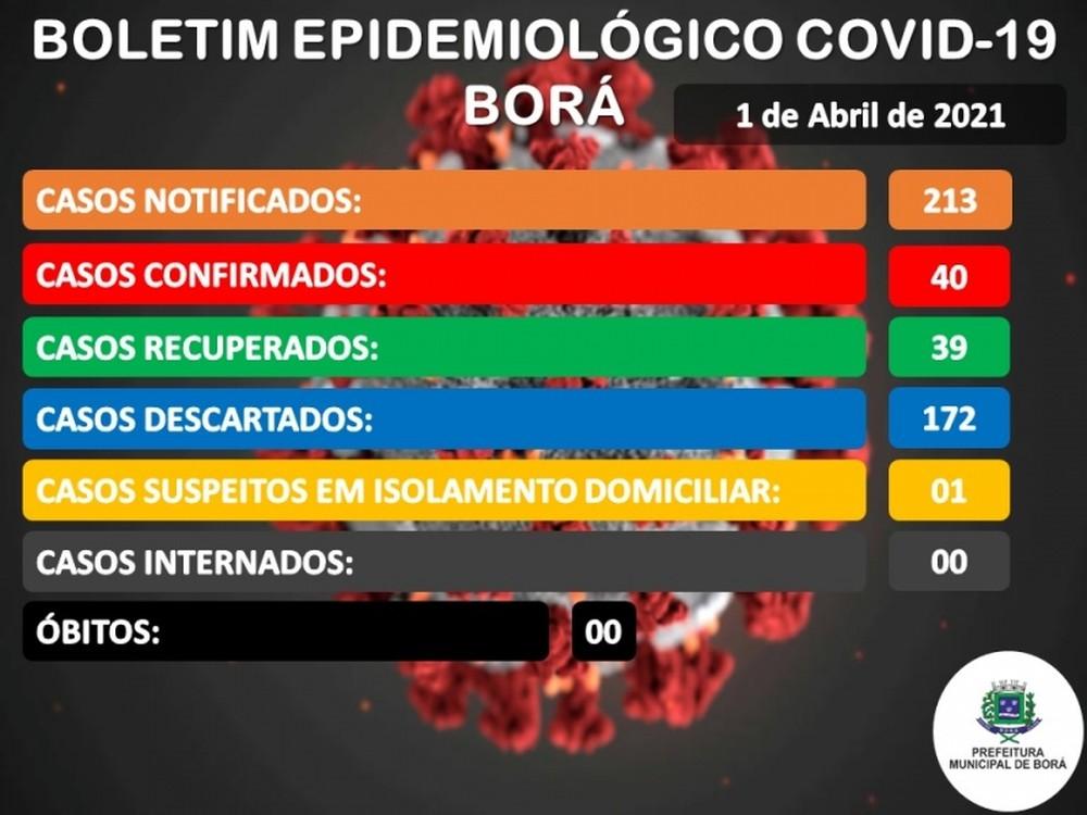 Boletim epidemiológico de Borá (SP) divulgado nesta segunda-feira (5) continua sem registrar nenhuma morte por Covid-19 — Foto: Prefeitura de Borá/ Divulgação